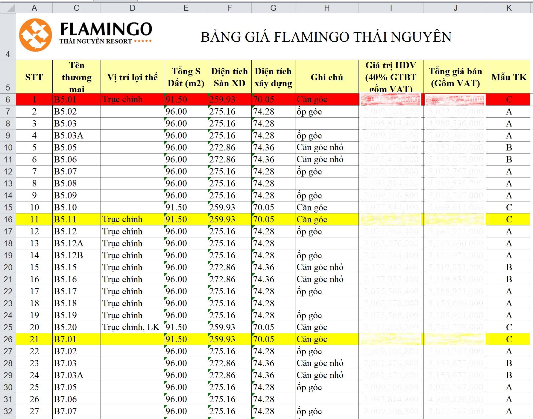 Giá bán Flamingo Thái Nguyên
